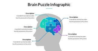 Brain Puzzle charts Powerpoint Template