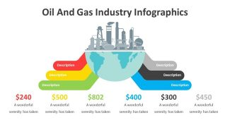 Oil And Gas Industry charts Powerpoint Template