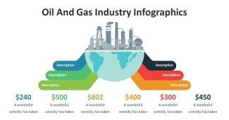 Oil Industry Infographics Presentation Template